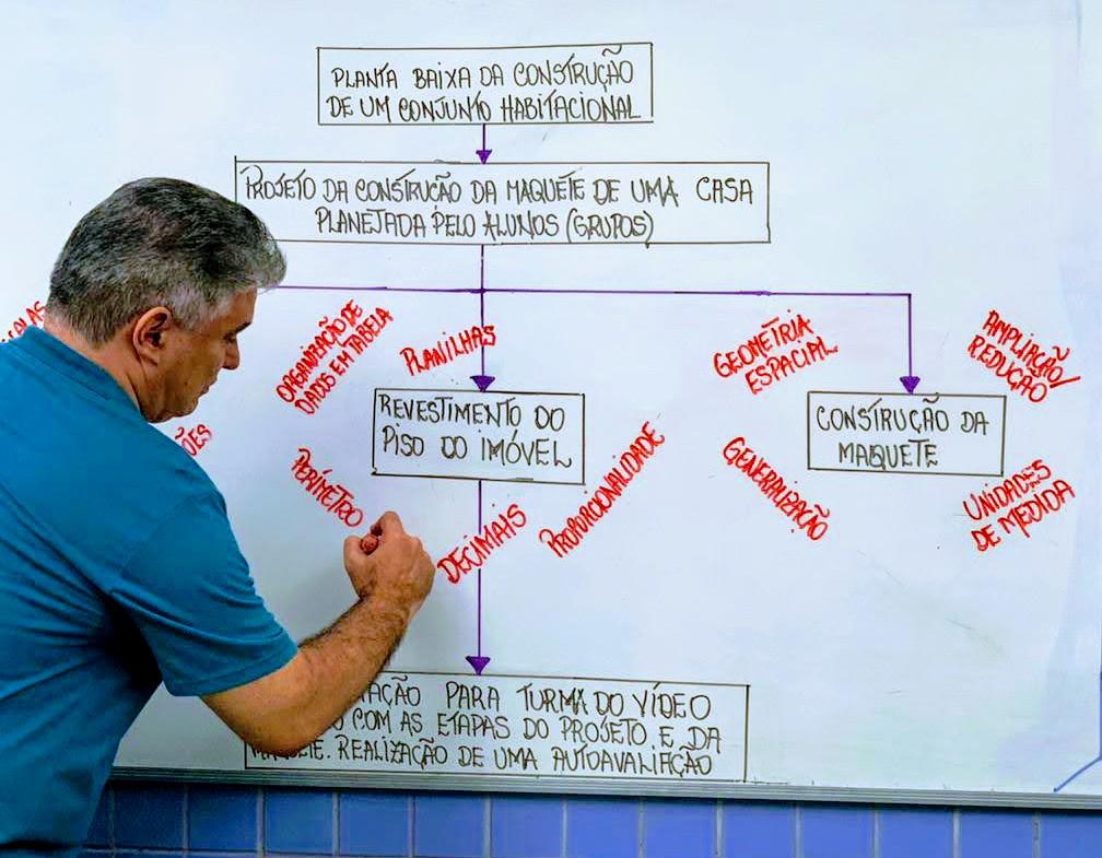 Professor Luiz Felipe Lins escreve em lousa branca. Fim da descrição.